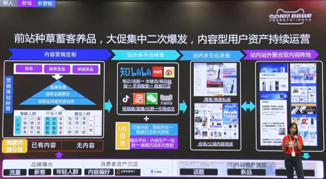 国产消费电子弯道超车,内容种草是未来趋势